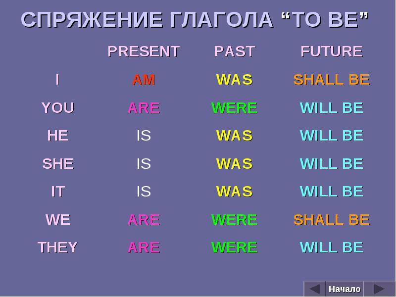 определенное время в прошлом английский