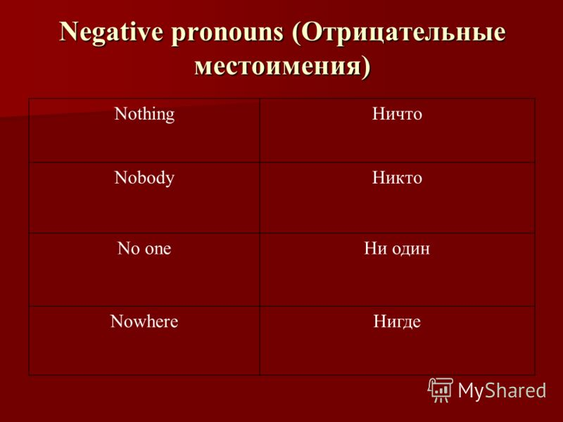 Primary Resources: English: Sentence Level: Pronouns ...