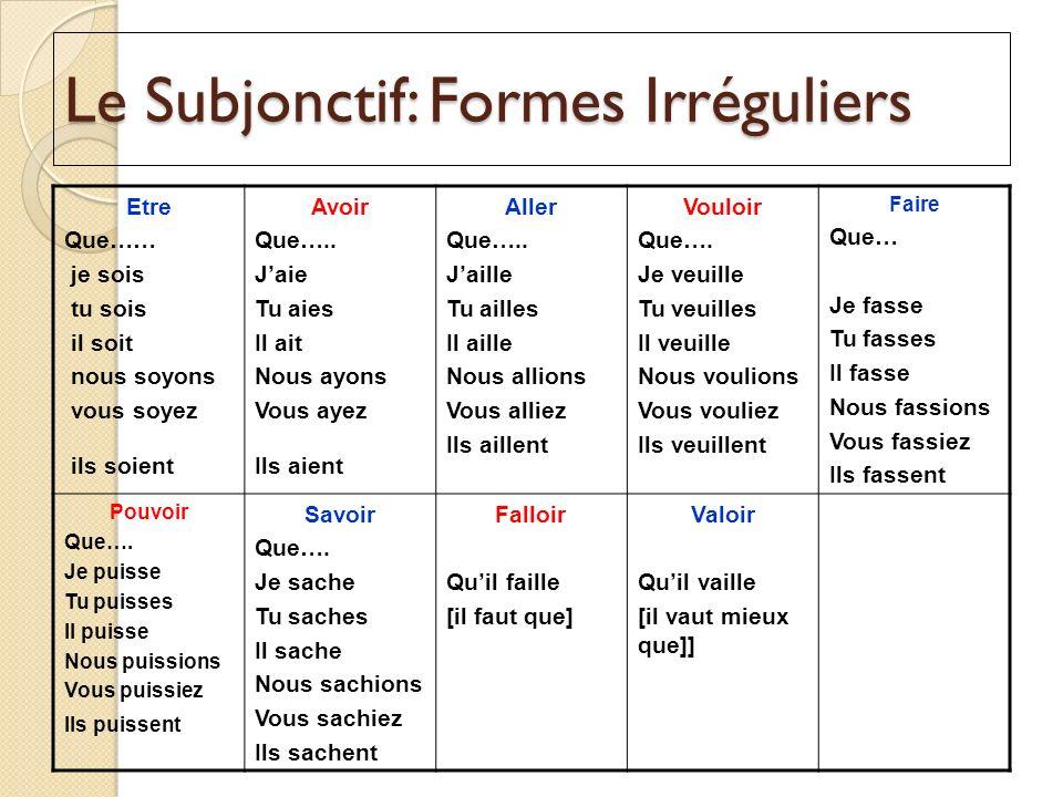 Nakloneniya Glagolov Vo Francuzskom Yazyke Nakloneniya I Tablicy